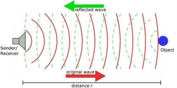 SilTerra提供单片集成PMUT制造工艺,面向新兴的超声波传感应用